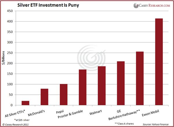 SilverETFInvestmentisPuny_0.png
