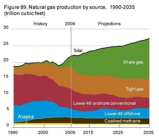 America's energy pipeline dreams | MINING com
